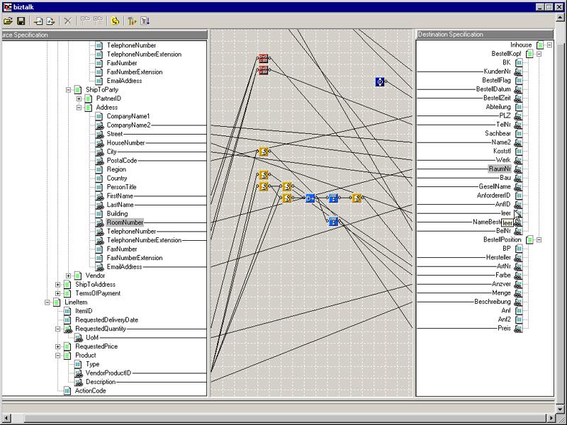 Der Microsoft BizTalk-Server
